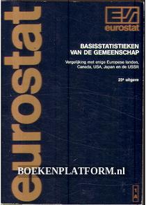 Eurostat 1988