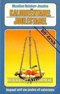 Calorieentabel, Joulestabel