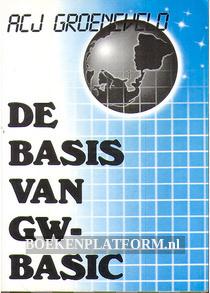 De basis van GW-Basic
