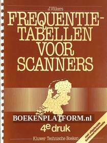 Frequentie tabellen voor scanners