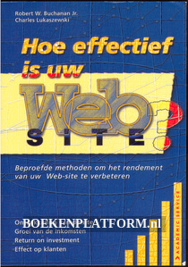 Hoe effectief is uw website?