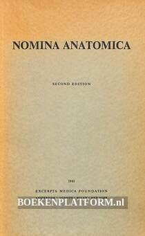 Nomina Anatomica