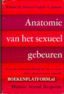 Anatomie van het sexueel gebeuren