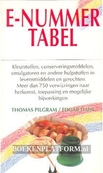 E-nummer tabel
