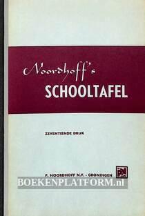 Noordhoff's schooltafel