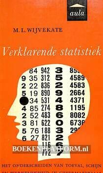 Verklarende statistiek