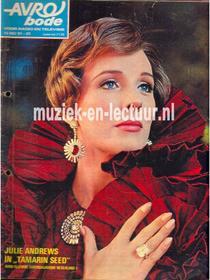 AVRO bode 1981, nr.20
